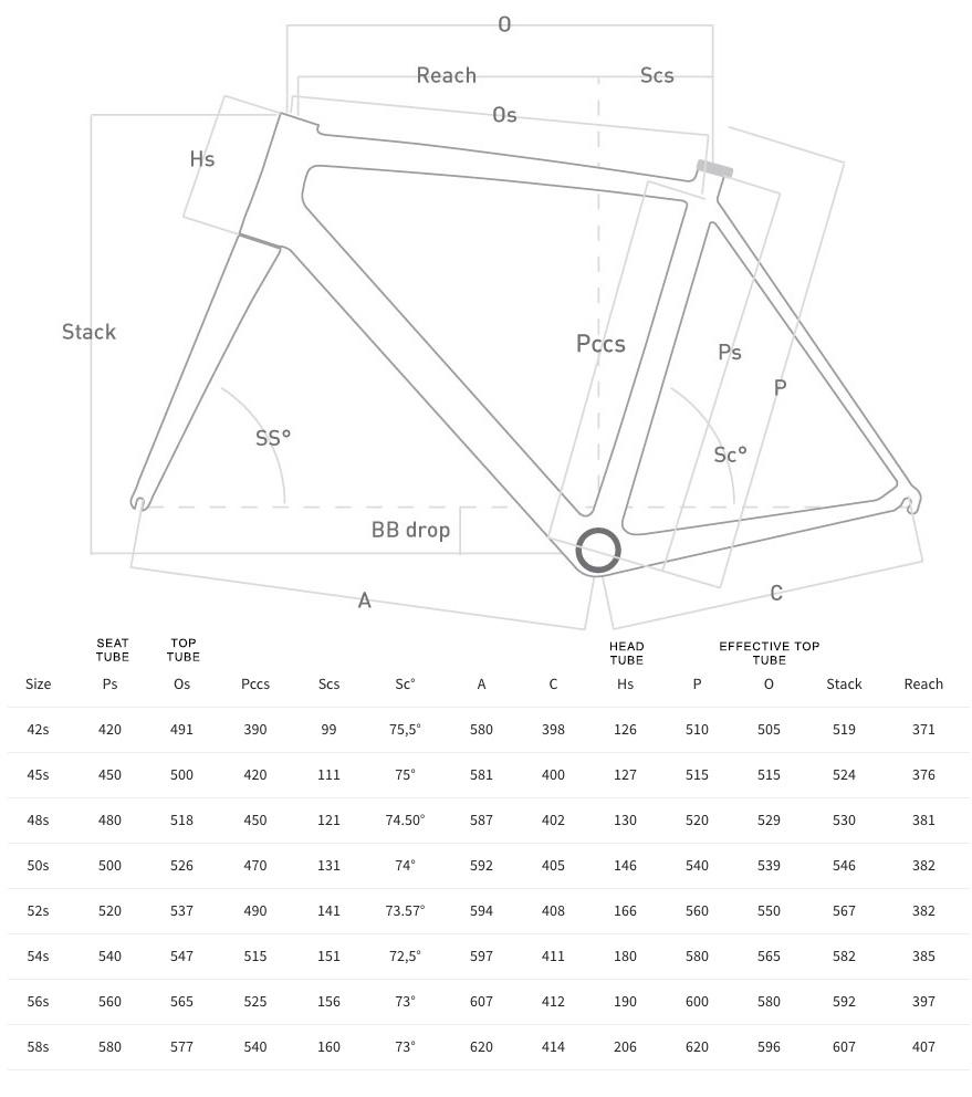Colnago clx 3.0 size guide