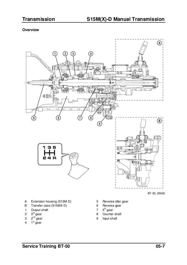 2012 bt 50 manual transmission oil