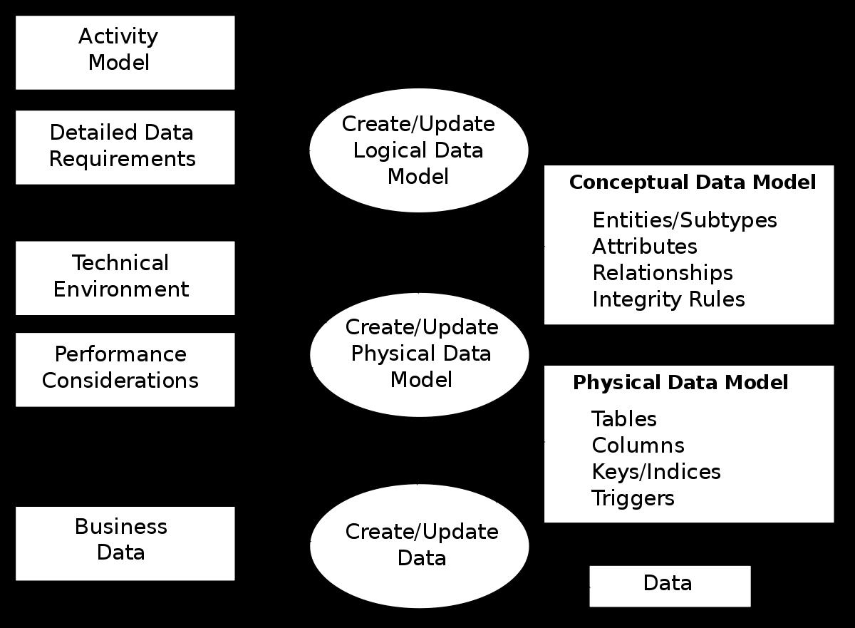 Concept 2.6 user manual