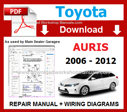 toyota auris owners manual pdf
