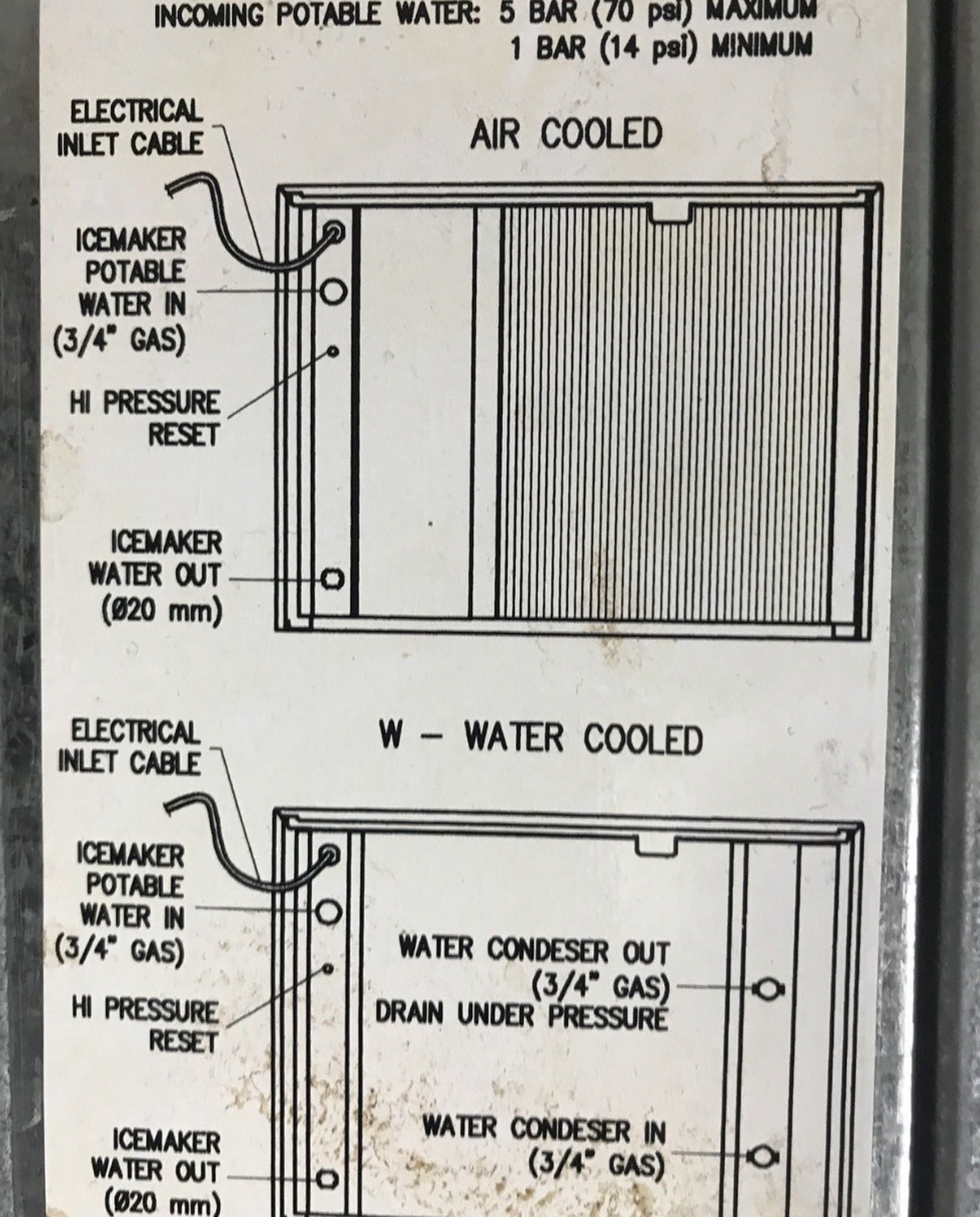 Scotsman ice machine troubleshooting guide