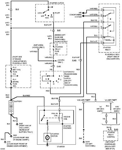 Isuzu rodeo 1995 manual pdf