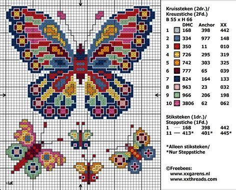 Free pdf anatomy cross stitch patterns