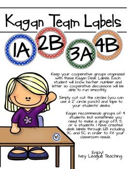 Kagan cooperative learning strategies pdf
