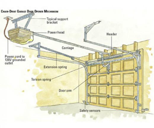 steelcraft garage door installation instructions